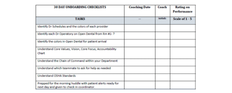 Example of a 30-day onboarding checklist